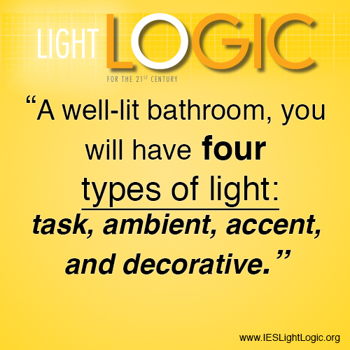 Bathroom Lights Zones bathroom lighting: ideal lights for doing your makeupies light logic